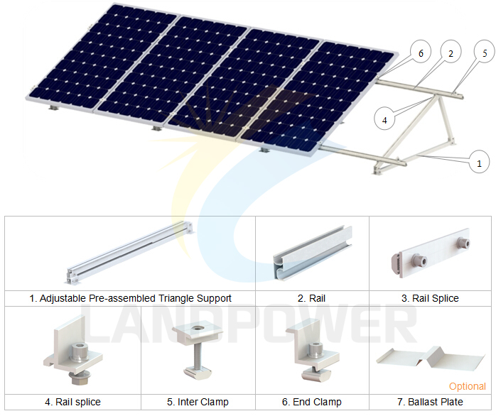 How Solar Works Diagram X besides Adjustableflatroofmounting together with Ab Fc Ed A C C E E C B Hydronic Heating Radiant Floor as well Sunny Island Internal Diagram also Guadalupe Parkway Diagrams. on solar pv system diagram