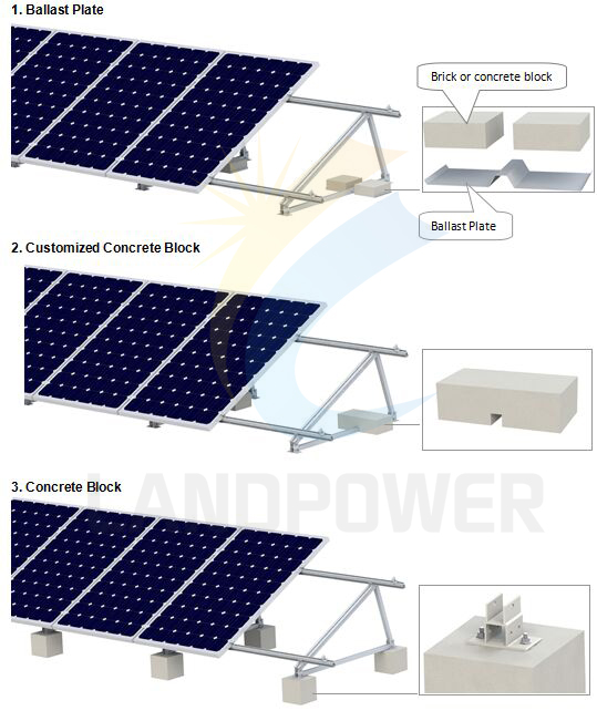 Portrait Ballasted Solar Mounting_Flat Roof Mounting