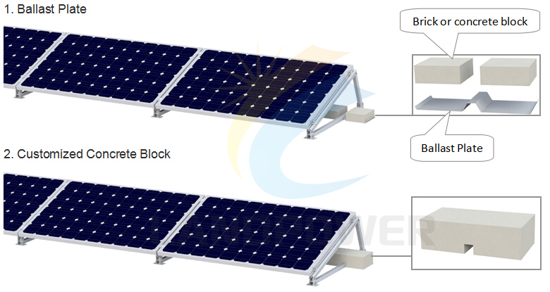 Customer Supplier Collaboration Thumb X together with Ballastedflatroofmounting furthermore Rdl Diy Drip Irrigation moreover C B B Dc E F D Ef in addition Sp Pg Leblanc. on solar power system block diagram